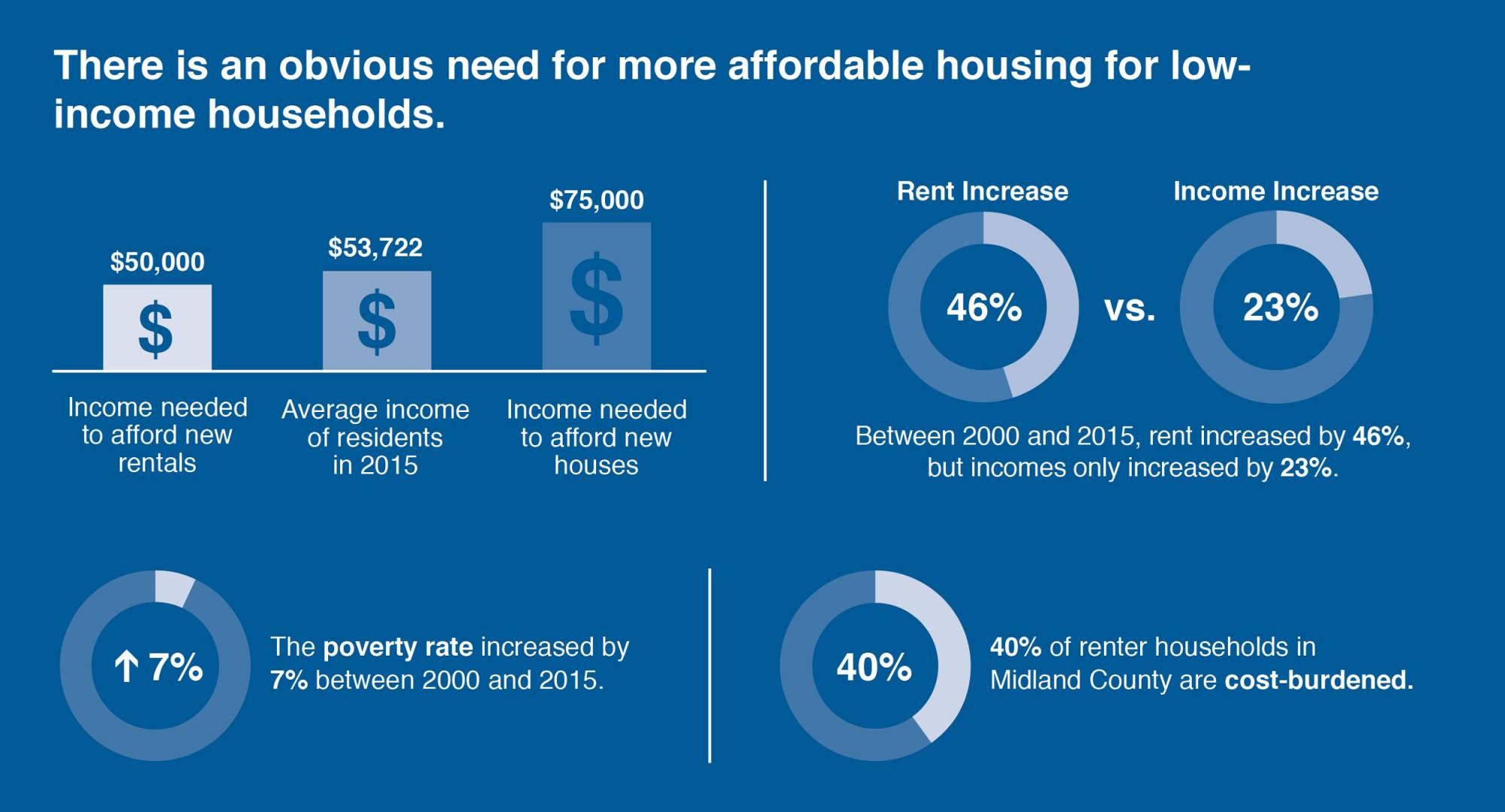Housing_Shortage